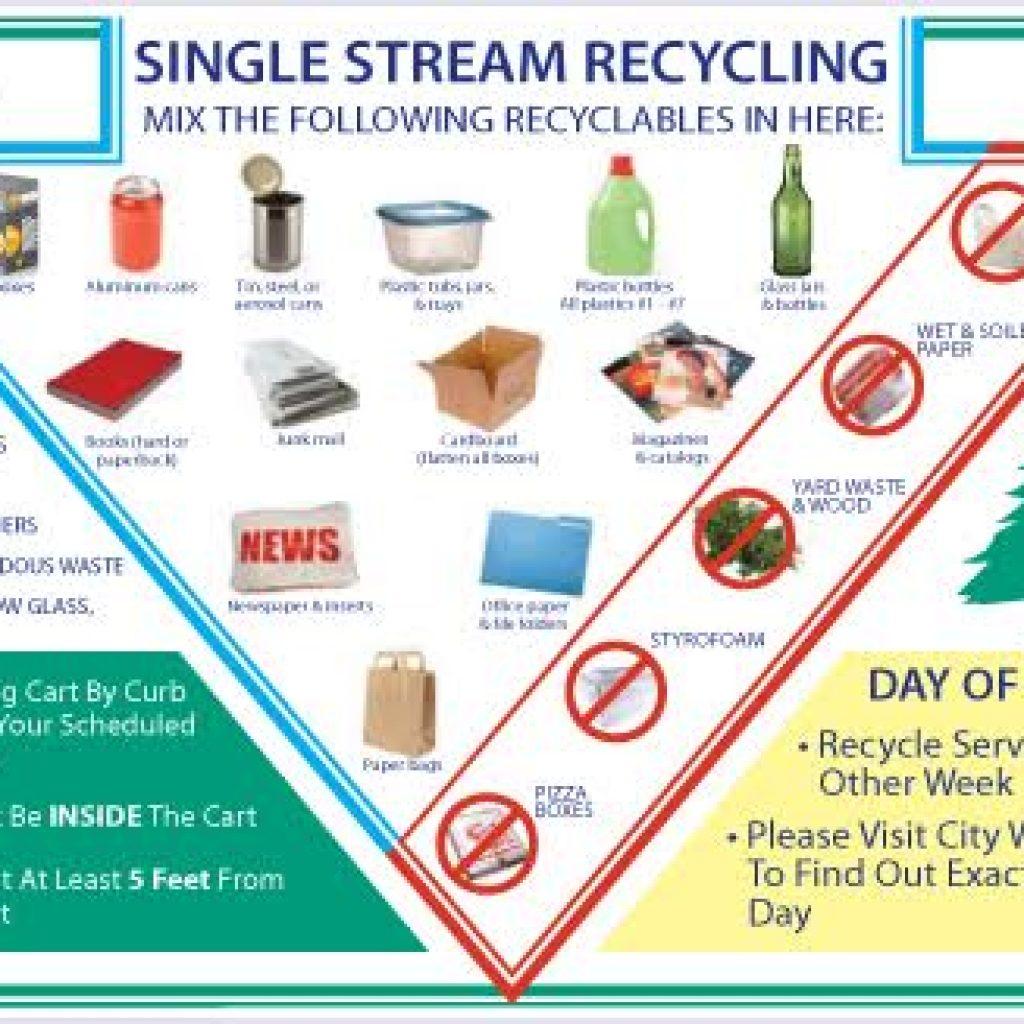 recycling mobius history green dining alliance rh greendiningalliance org